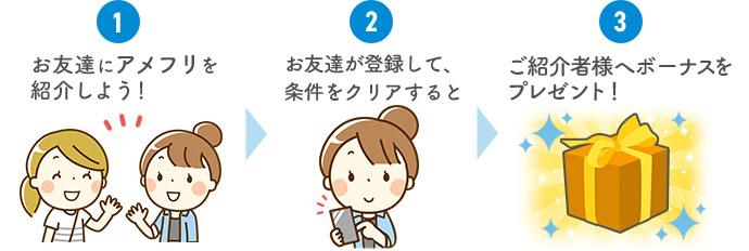 https://point.i2i.jp/friend_invite