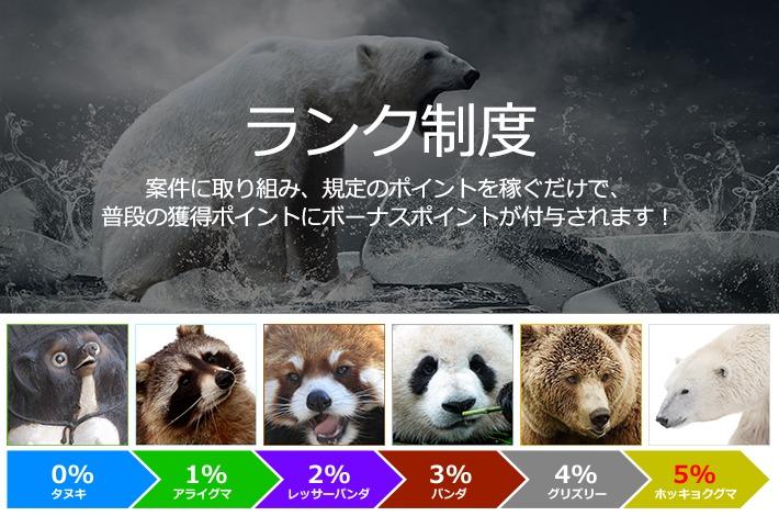 https://point.i2i.jp/account_rank_info/